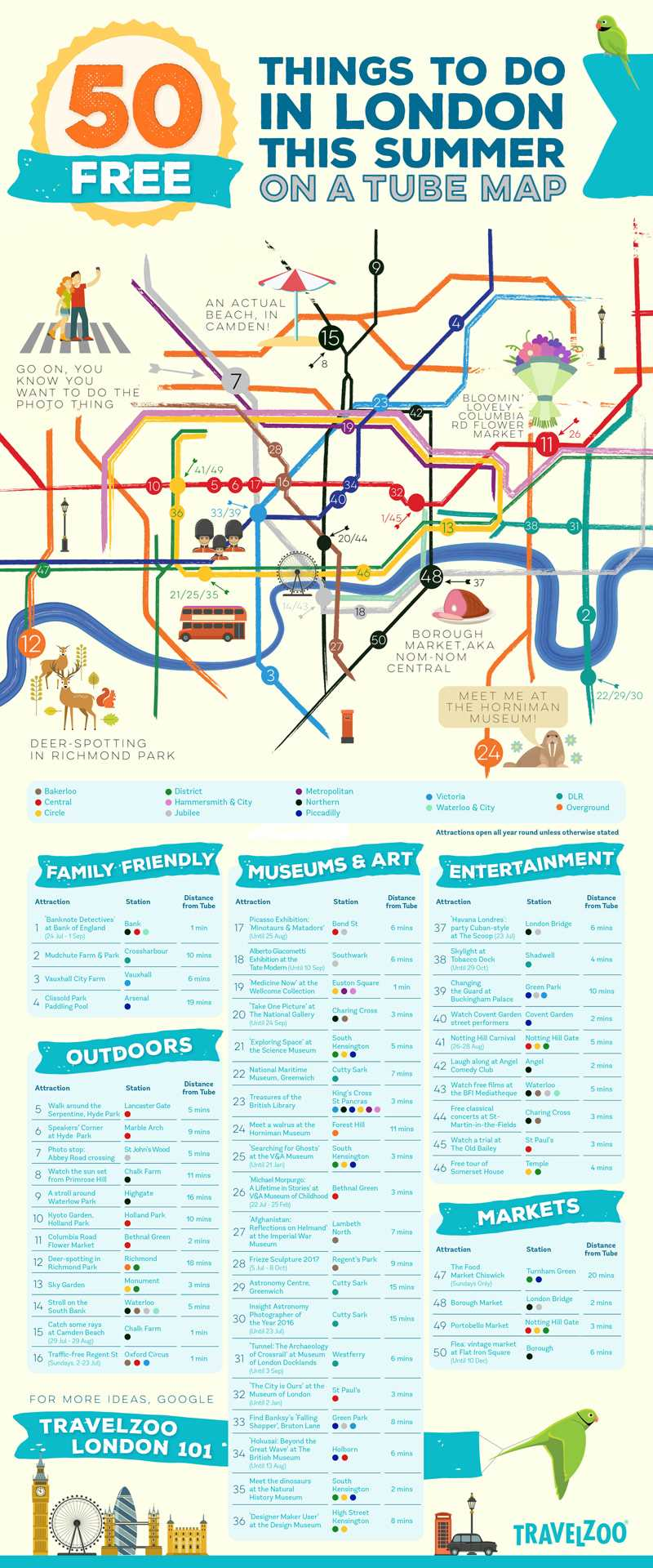 London Free Map.50 Free Things To Do In London This Summer On A Tube Map Travelzoo